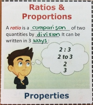 Ratios and Proportions Properties Foldable