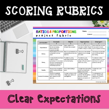 6th Grade Ratios & Proportions Relationships Choice Board –Enrichment Math Menu
