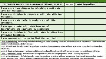 Ratios and Proportions ' Rubrics and Goals