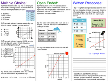Ratios and Proportions Tiered Assignment ~ Great for Differentiation!