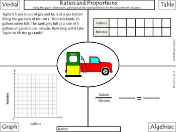 Ratios and Proportions - Verbal, Table, Graph and Algebraic Representations-Free