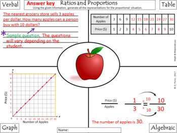 Ratios and Proportions - Verbal, Table, Graph and Algebraic Representations