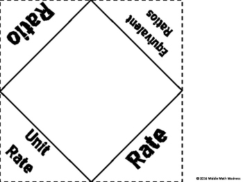 Ratios and Rates Foldable