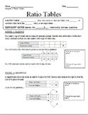 Math Ratios and Rates Grade 6 Notes Bundle