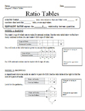 Math Ratios and Rates Grade 6 Notes Bundle