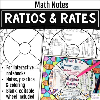 Ratios and Rates Math Wheel