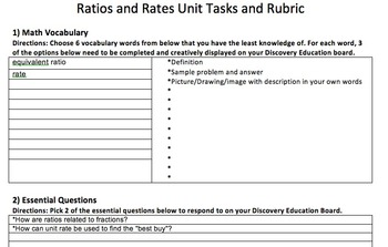 Ratios and Rates Unit Project