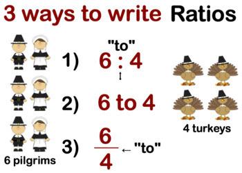 Ratios and Ratio Predictions Smartboard Lesson Predicting Ratios Proportions