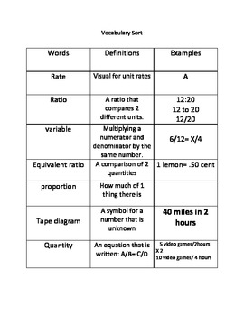 Ratios, rates and proportions vocabulary sort
