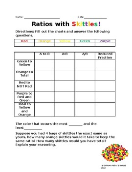 Ratios with Skittles