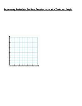 Ratios_Tables_Graphs