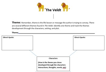 """Ray Bradbury's """"The Veldt"""" Complete Lessons- Parenting Manual Project"""