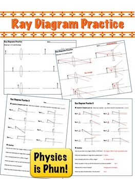 Ray Diagram Practice - 2 Worksheets