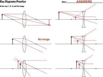 ray diagram practice 2 worksheets by lisa tarman tpt. Black Bedroom Furniture Sets. Home Design Ideas