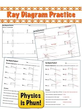 Ray Diagram Practice - 2 Worksheets