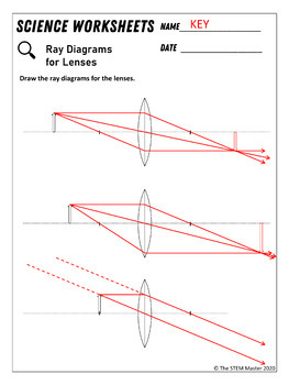 Ray Diagrams for Lenses Worksheets