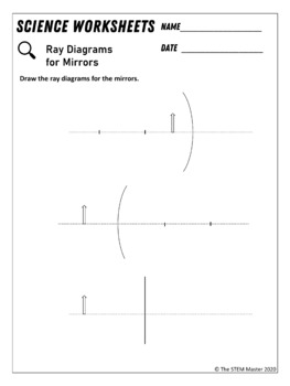 Ray Diagrams for Mirrors Worksheets