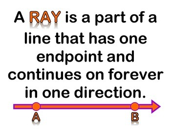 Ray Geometry Math