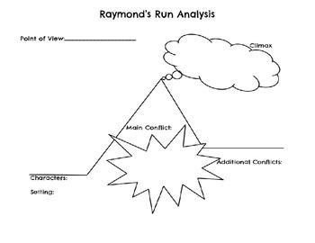 Raymond's Run Active Reading Activity