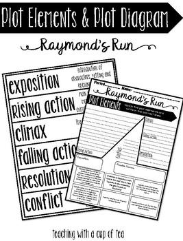 Raymond's Run: Plot Elements & Plot Diagram