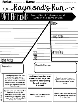 Raymonds run plot elements plot diagram by teaching with a cup raymonds run plot elements plot diagram ccuart Images