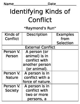 Raymond's Run- Types of Conflict