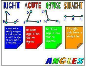Rays & Angles Google Classroom Math Practice