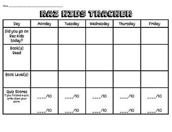 Raz Kids Weekly Tracker