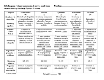 AP Spanish Email Reply Rubric