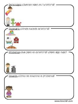 Re-telling SPANISH