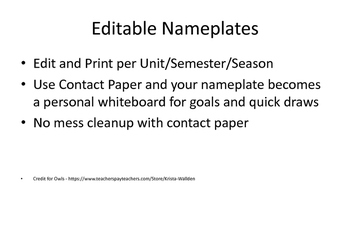 Re-usable, Editable Nameplate Template For Use With Contact Paper