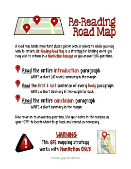 ReReading Road Map: Nonfiction Reading Strategy