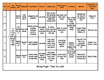 Reach for Reading Yearlong Curriculum Map Pacing Guide 1st Grade Scope Sequence