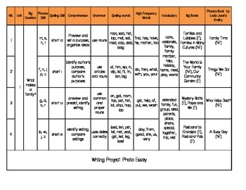Reach for Reading Yearlong Curriculum Map Pacing Guide 1st