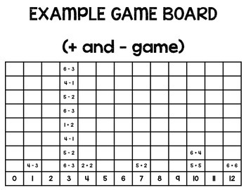 Reach for the sky: An (+), (-), and (x) fact fluency dice game