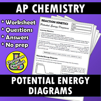 Reaction Kinetics - Potential Energy Diagrams worksheet by Classroom ...