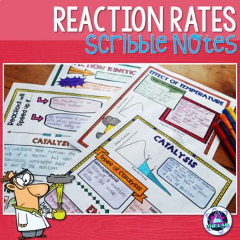 Reaction Rates Scribble Notes