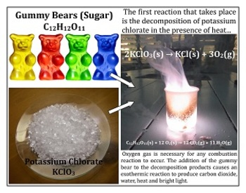 gummy bear and potassium chlorate reaction