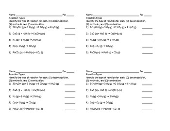 Reaction Types Exit Ticket