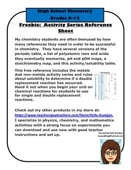Reactivity and Solubility Table for Chemistry