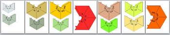 Reactivity series Hexagon Pyramid templates flash cards