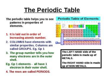 Reactivity series, Reduction, Electrolysis,Environment.