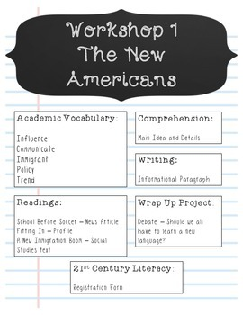 Read 180 Anchor Charts for each Workshop Paper Background
