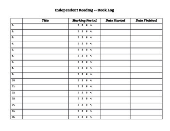 Read 180 - Independent Reading Forms