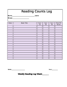 Read 180 Independent Reading Rotation Packet