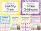 Read 180 Next Generation Stage B Focus Wall Bundle