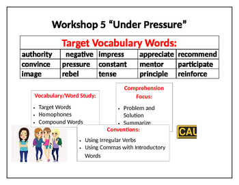 Read 180 Stage B Concept Map Workshop 5