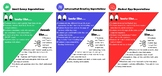 Read 180 Universal Rotations Expectations Poster