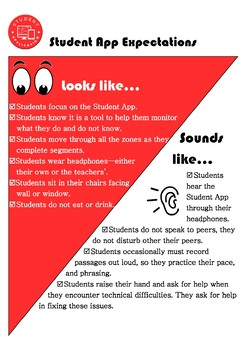Read 180 Universal Student App Expectations Poster