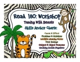 Read 180 Workshop 7: Anchor Posters